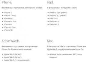 Изображение - Как добавить карту в apple pay Snimok1-2-768x526-300x205